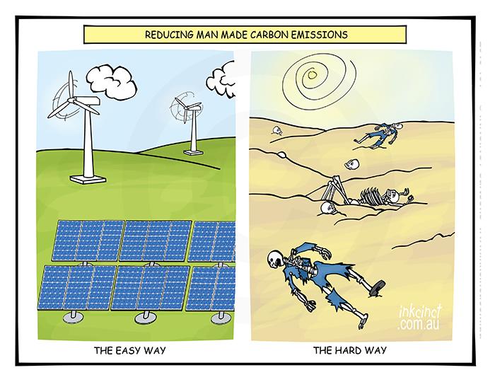 2019-151 Reducing carbon emissions, global warming skeleton skull - ENVIRONMENT WORLD 2nd April