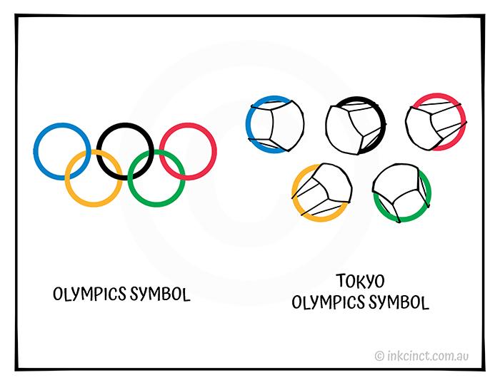 2021-230 The Tokyo Olympics logo, COVID-19 CORONAVIRUS FACEMASK 13-Jul-21 copy